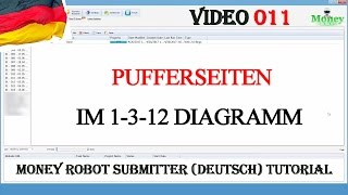 Money Robot Submitter Diagrams 2019