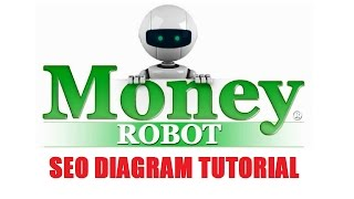 Money Robot V5.30.3 2019