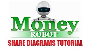 2019 Money Robot Submitter Software